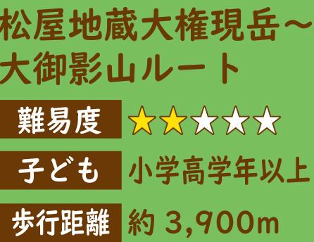 松屋地蔵大権現岳→大御影山ルート